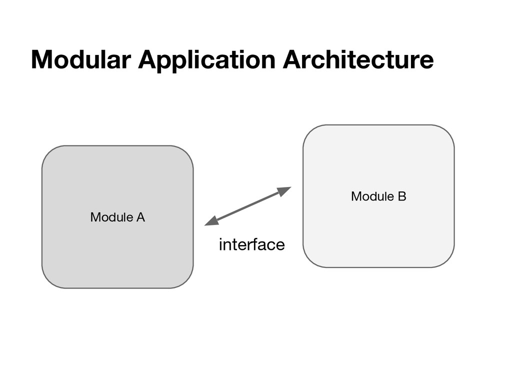Modular Application Architecture Module A Modul...