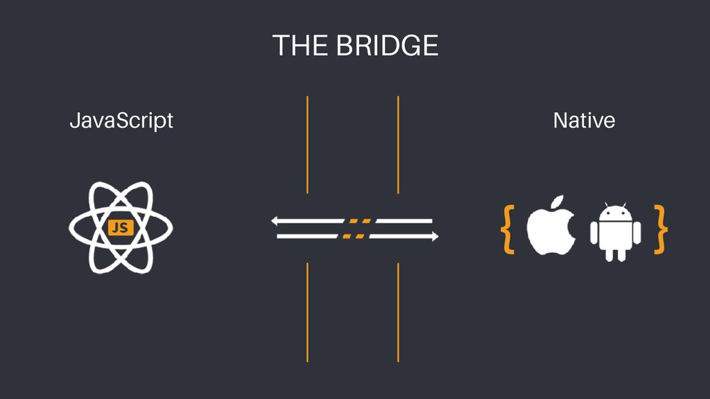 THE BRIDGE { } Native JavaScript