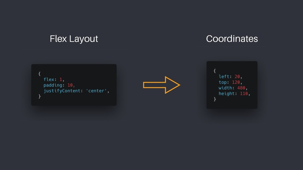 Flex Layout Coordinates