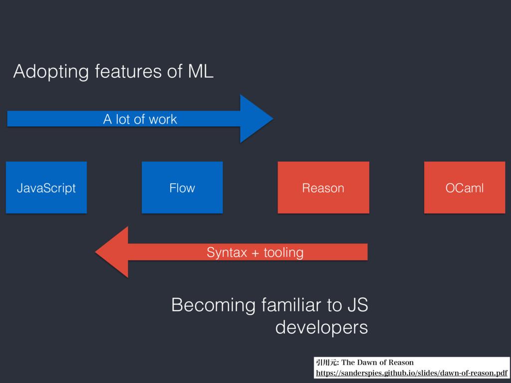 JavaScript OCaml Flow Reason Adopting features ...