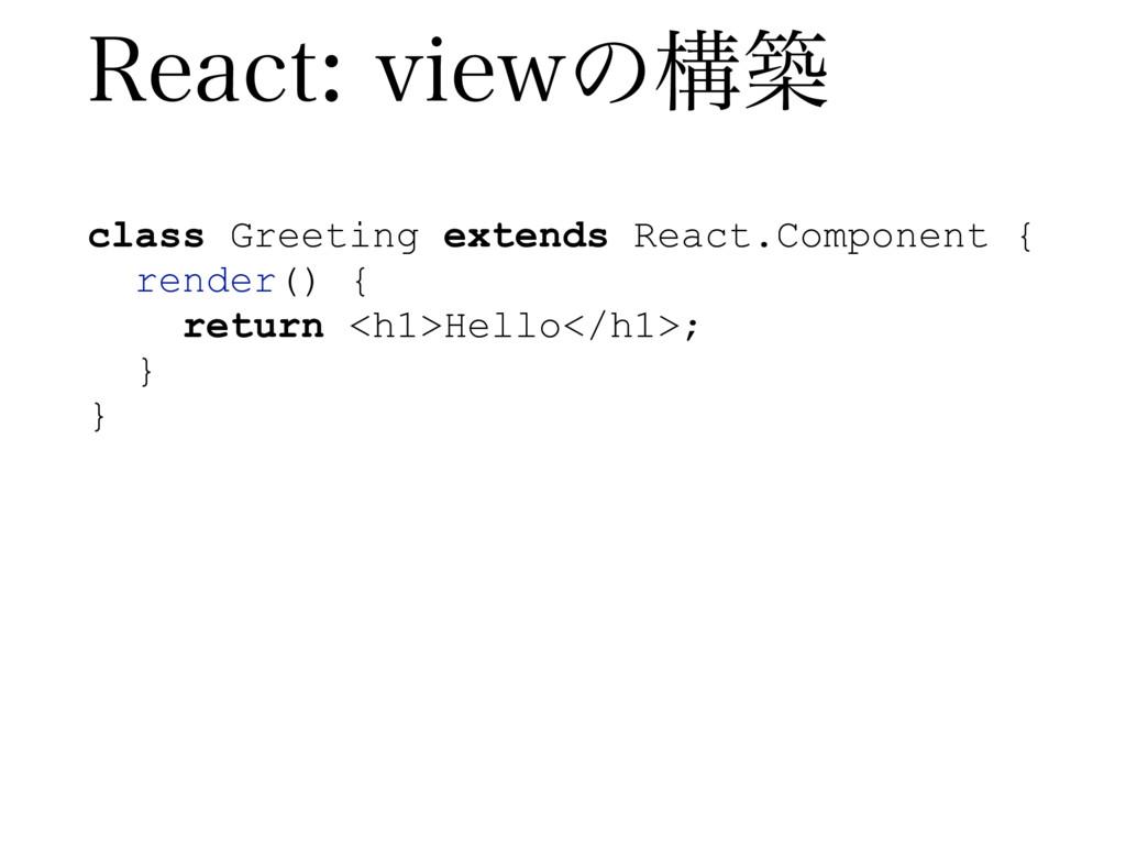 class Greeting extends React.Component { render...
