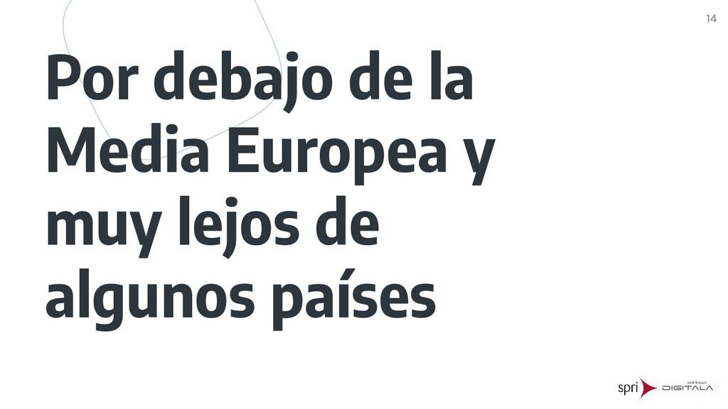 Por debajo de la Media Europea y muy lejos de a...