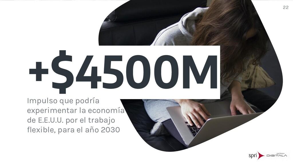 +$4500M Impulso que podría experimentar la econ...