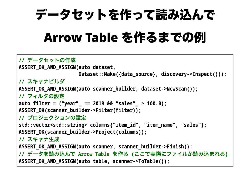 σʔληοτΛ࡞ͬͯಡΈࠐΜͰ Arrow Table Λ࡞Δ·Ͱͷྫ // σʔληοτͷ...