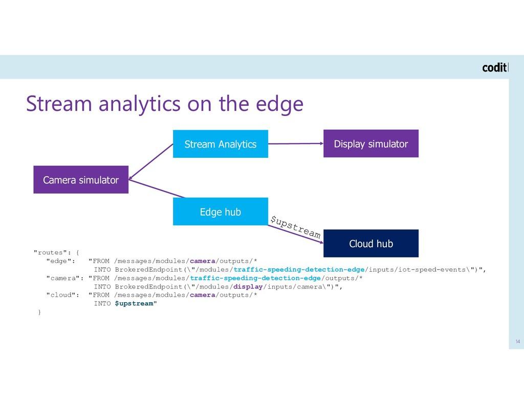 Stream analytics on the edge 14 Camera simulato...