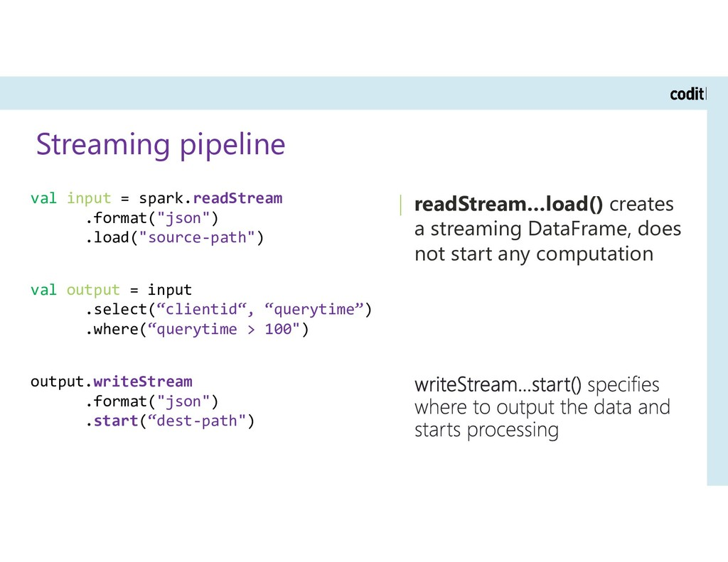 Streaming pipeline | readStream…load() creates ...