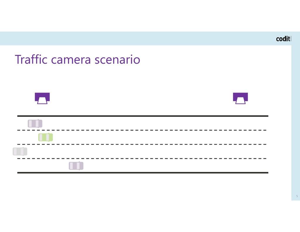 Traffic camera scenario 5