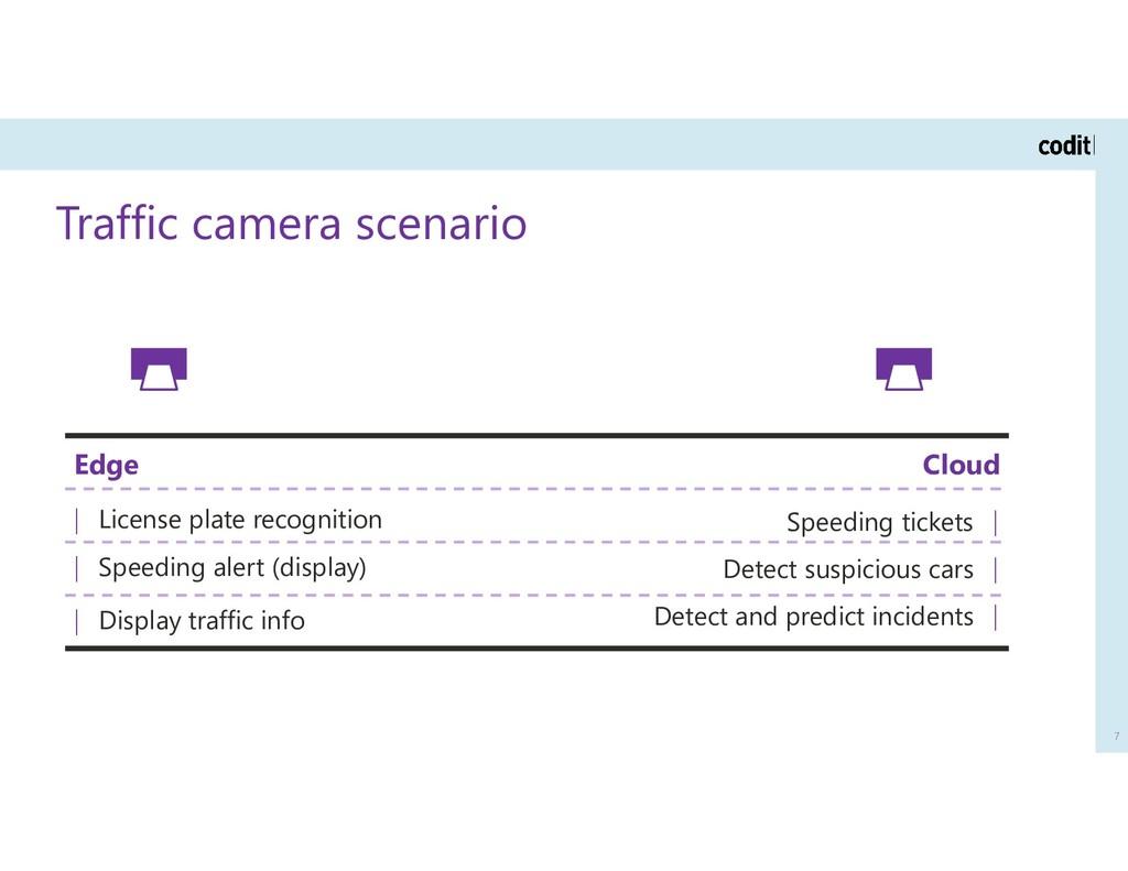 Traffic camera scenario 7 Edge | License plate ...