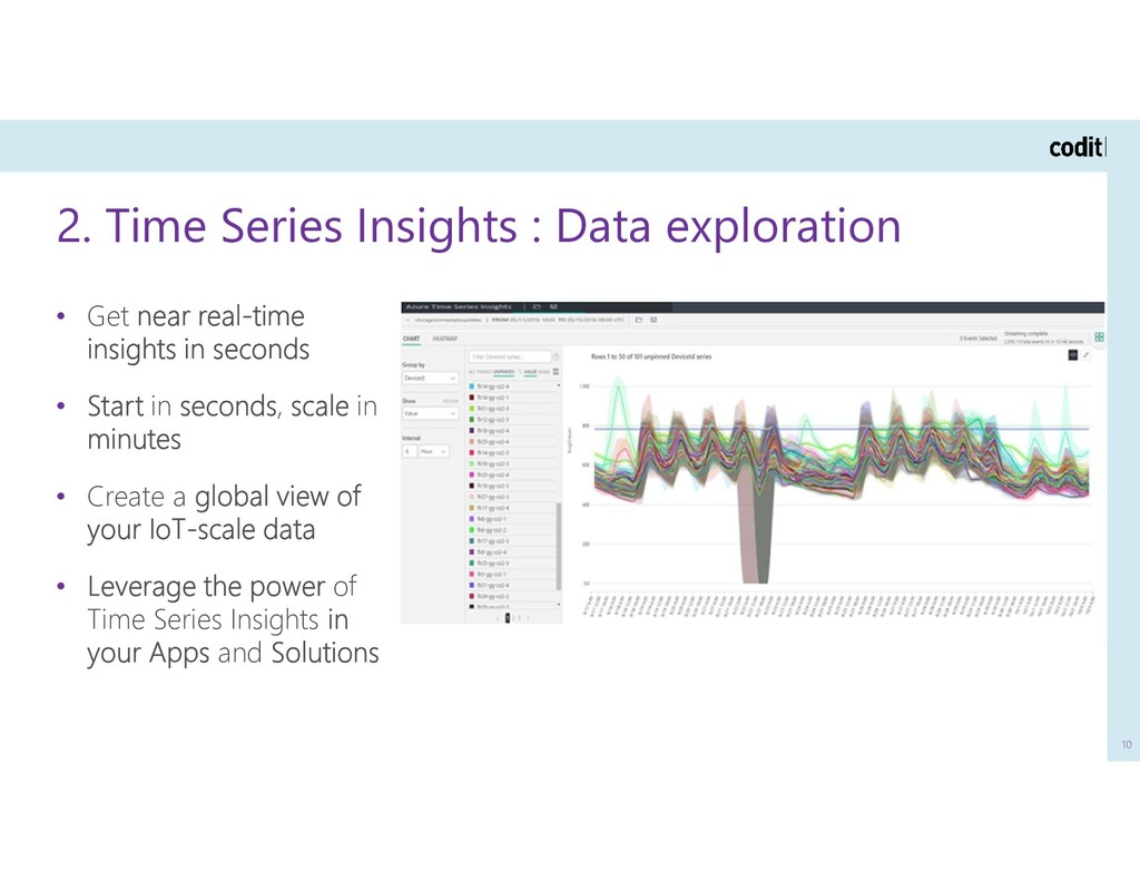 2. Time Series Insights : Data exploration 10 •...