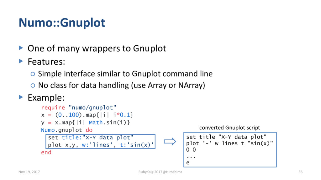Numo::Gnuplot ▶ One of many wrappers to Gnuplot...