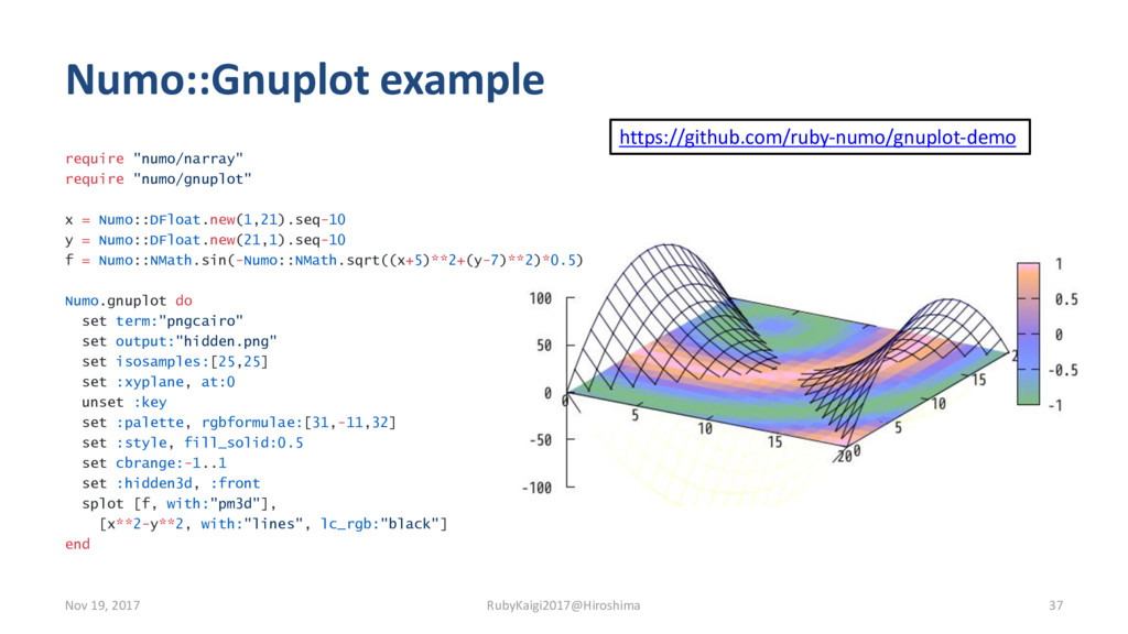 "Numo::Gnuplot example require ""numo/narray"" req..."