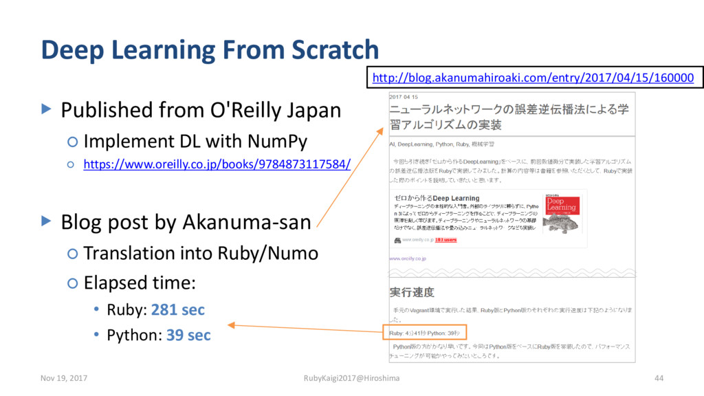 Deep Learning From Scratch ▶ Published from O'R...