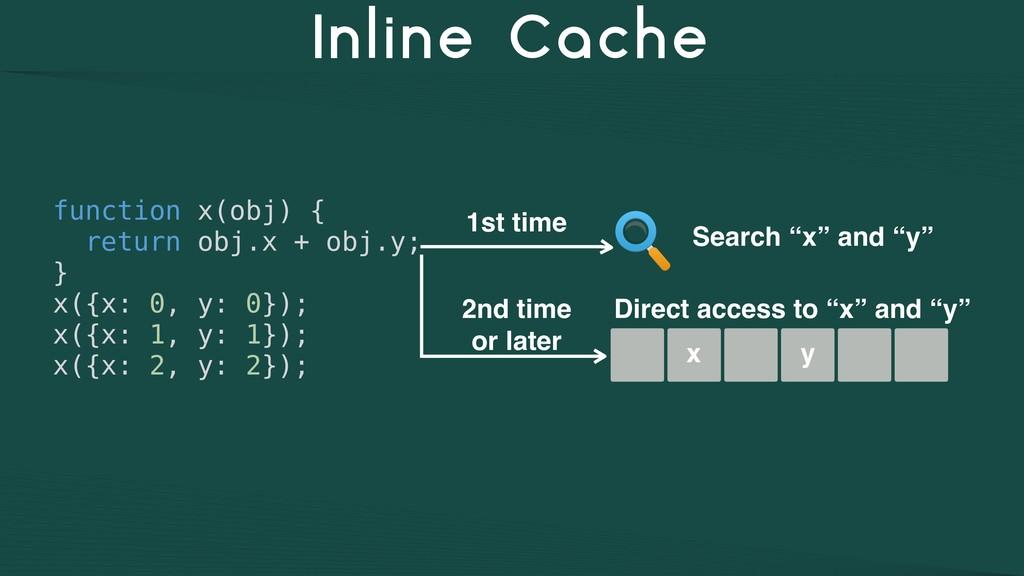Inline Cache function x(obj) { return obj.x + o...