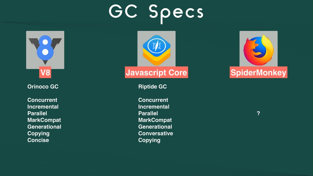 GC Specs V8 Javascript Core SpiderMonkey Orinoc...
