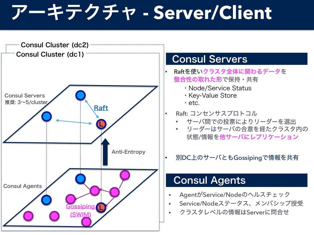 $POTVM$MVTUFS ED  ΞʔΩςΫνϟ - Server/Client • ...