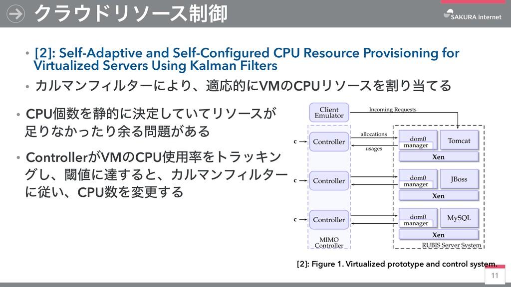 11 ΫϥυϦιʔε੍ޚ ɾ[2]: Self-Adaptive and Self-Confi...