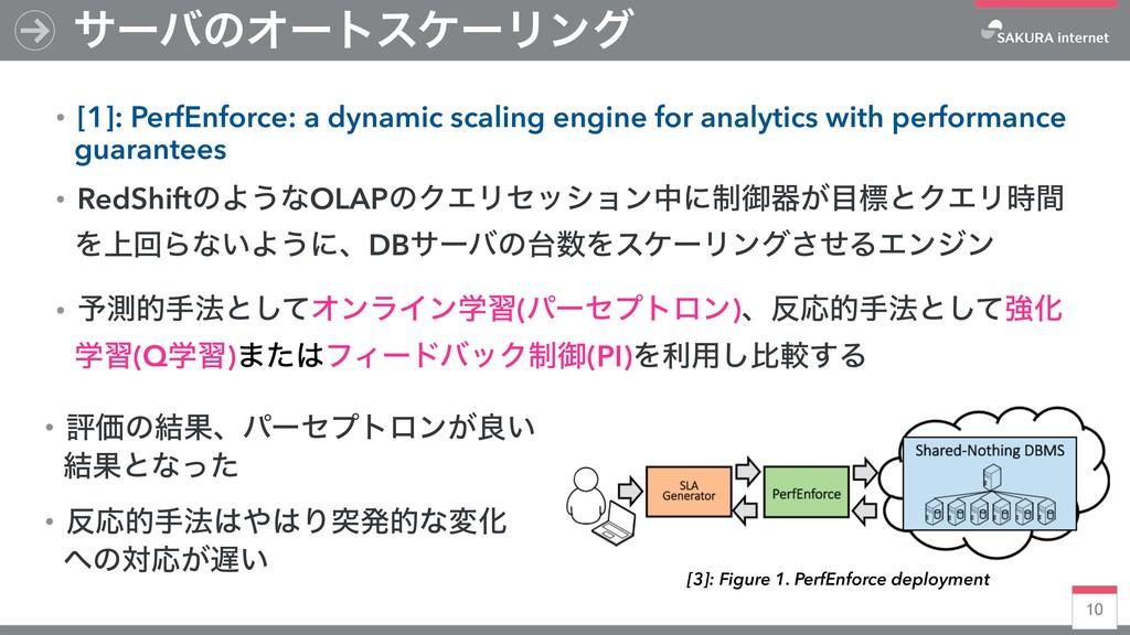 10 αʔόͷΦʔτεέʔϦϯά ɾ[1]: PerfEnforce: a dynamic s...