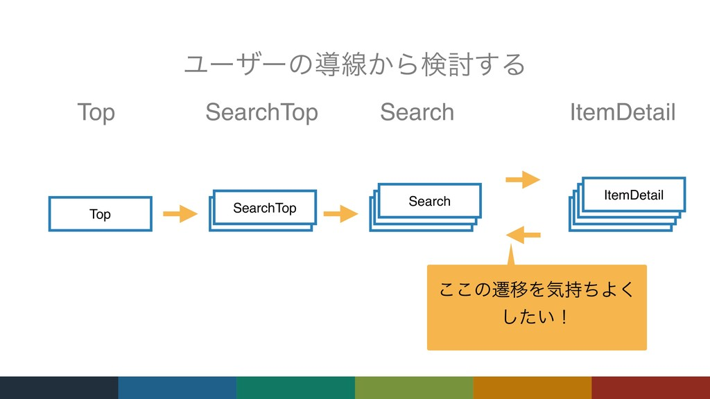 Ϣʔβʔͷಋઢ͔Βݕ౼͢Δ Top SearchTop Search ItemDetail T...
