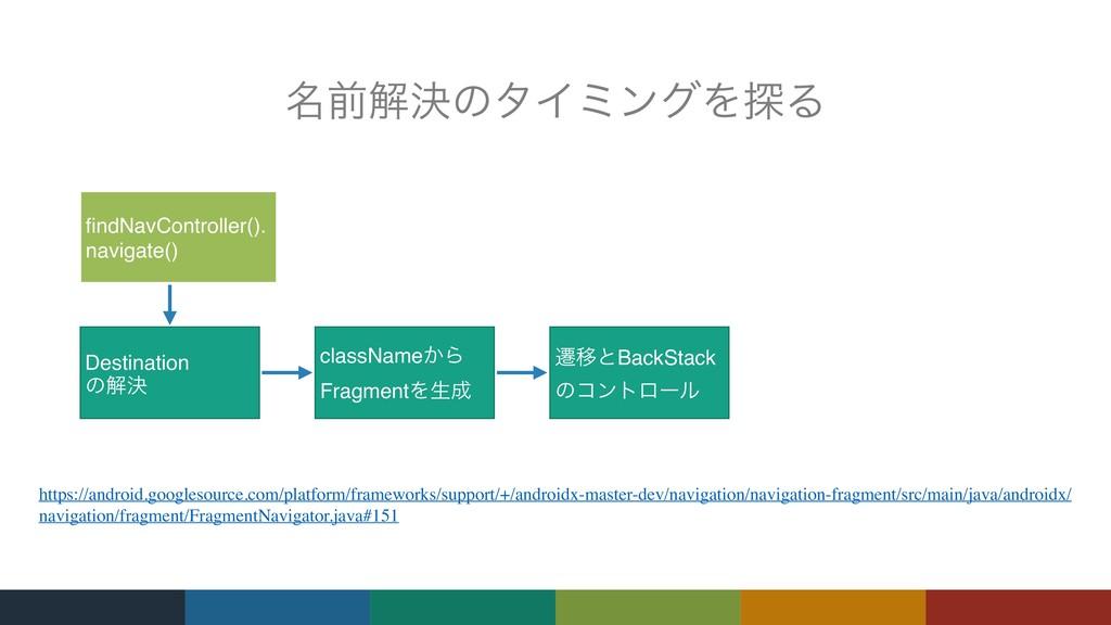 findNavController(). navigate() Destination ͷղܾ...