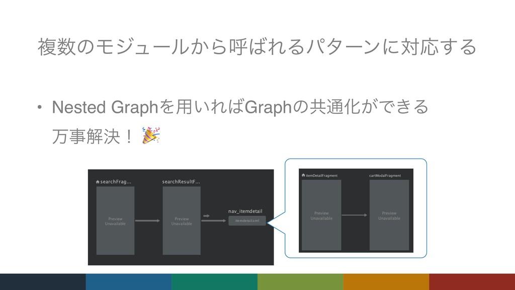 ෳͷϞδϡʔϧ͔ΒݺΕΔύλʔϯʹରԠ͢Δ • Nested GraphΛ༻͍ΕGrap...