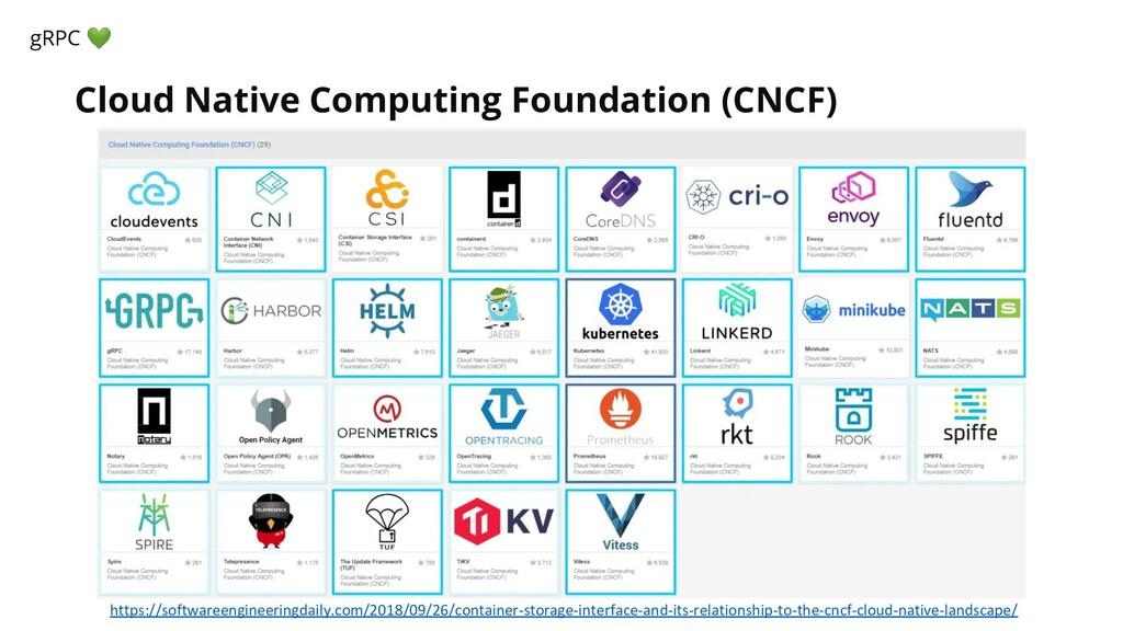 Cloud Native Computing Foundation (CNCF) gRPC  ...