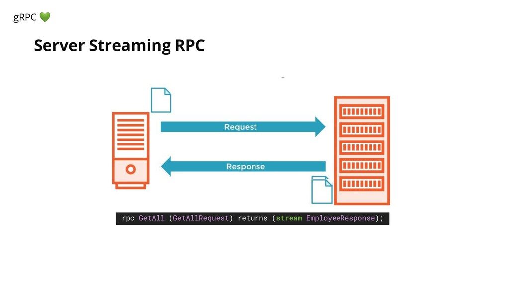 Server Streaming RPC gRPC  rpc GetAll (GetAllRe...