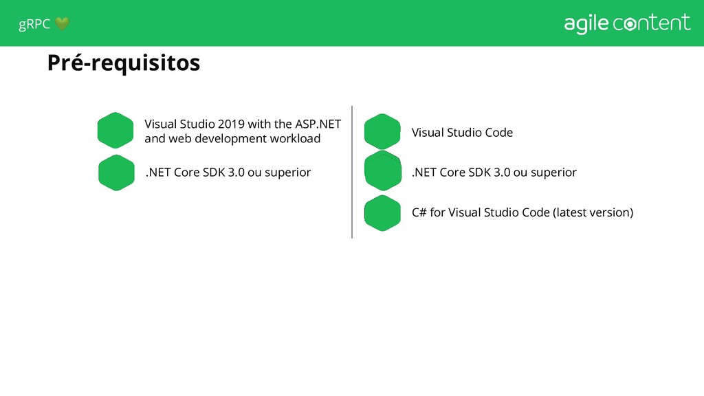 Pré-requisitos Visual Studio 2019 with the ASP....
