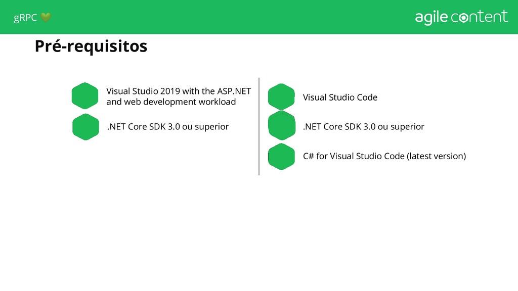 Pré-requisitos Visual Studio 2019 with the ASP....