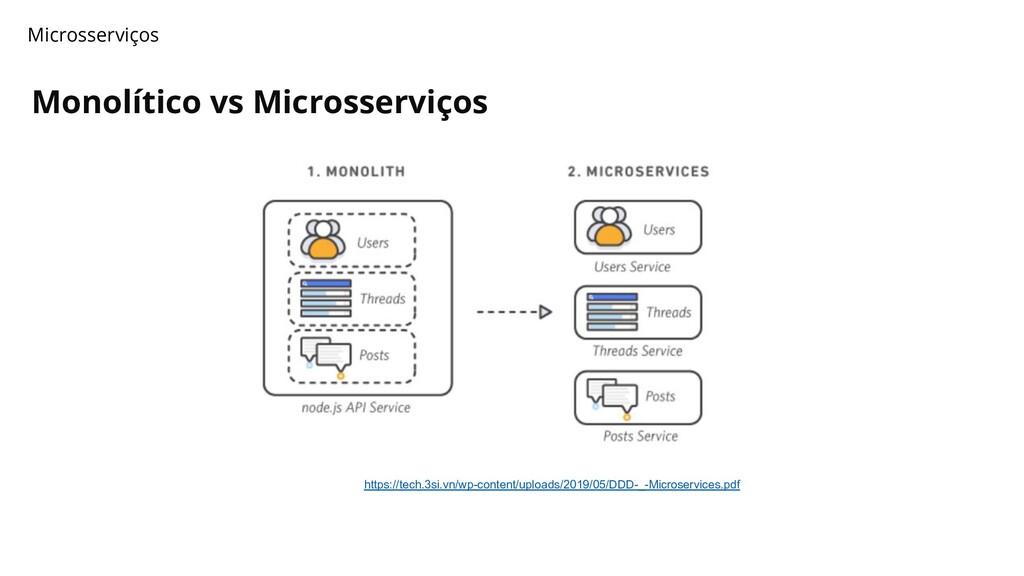 Monolítico vs Microsserviços Microsserviços htt...