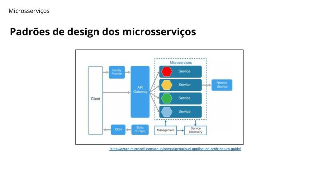 Padrões de design dos microsserviços Microsserv...