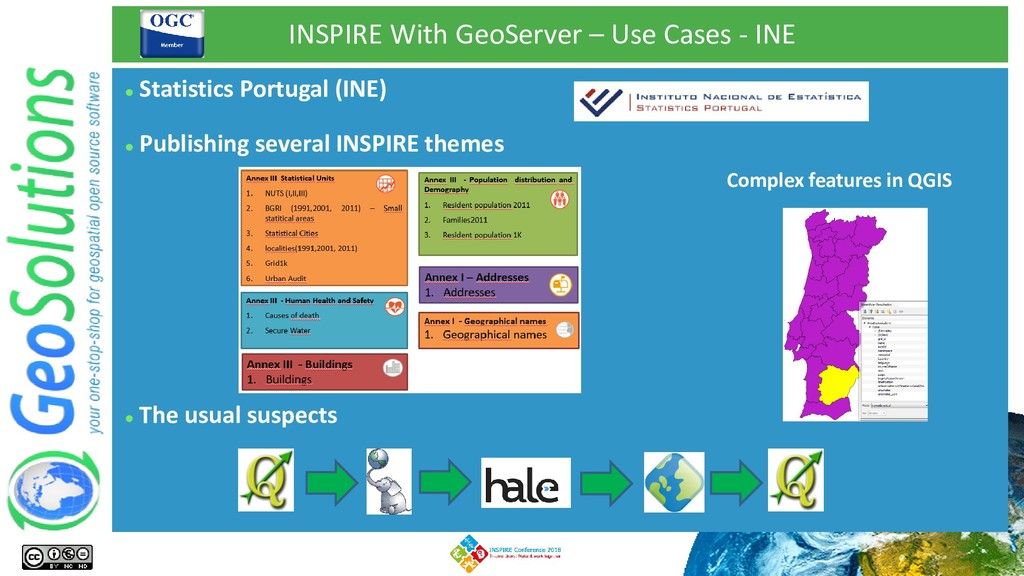 INSPIRE With GeoServer – Use Cases - INE ⚫ Stat...