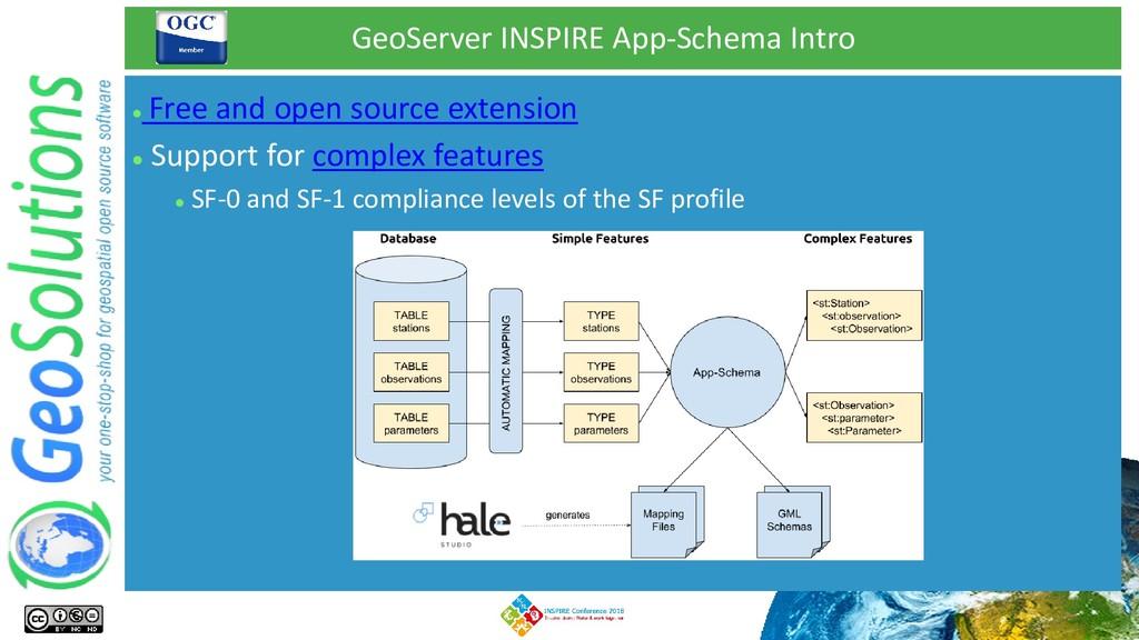 GeoServer INSPIRE App-Schema Intro ⚫ Free and o...