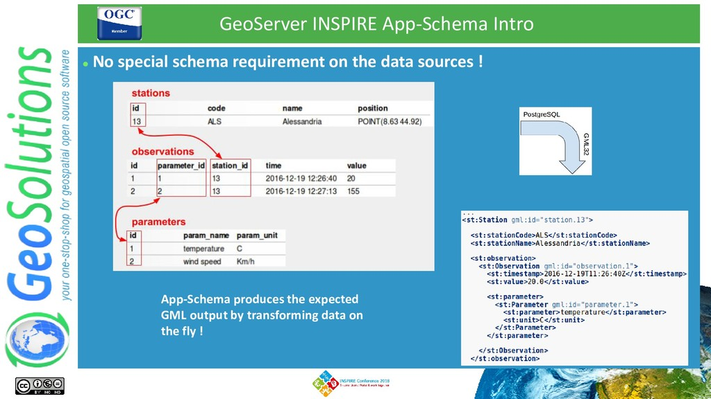 ⚫ No special schema requirement on the data sou...