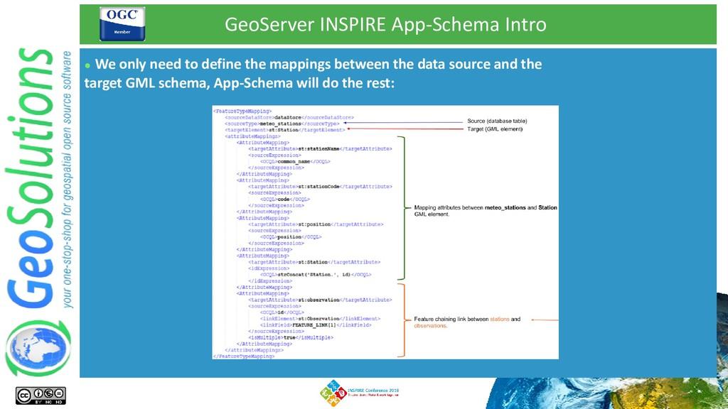GeoServer INSPIRE App-Schema Intro ⚫ We only ne...