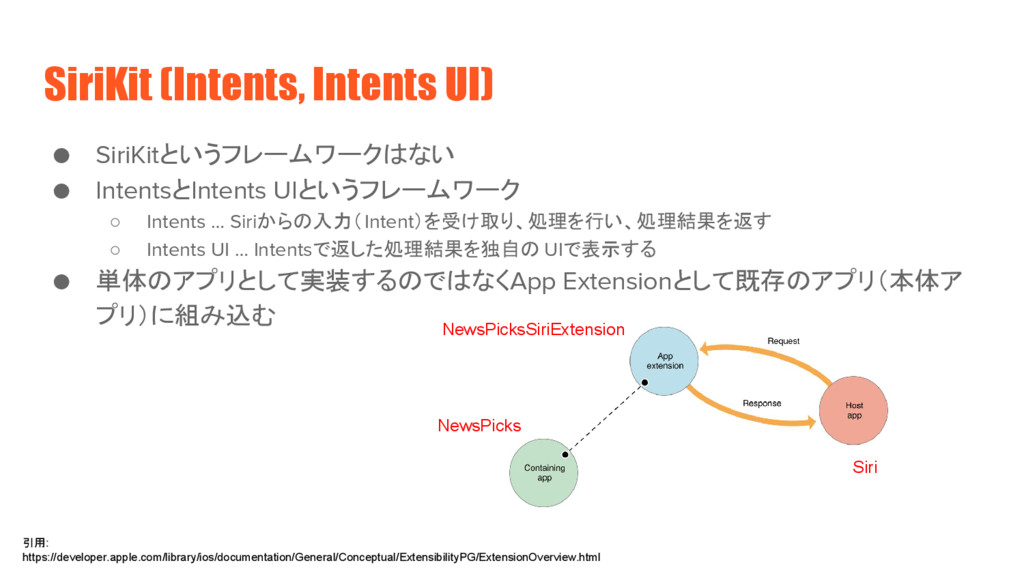 SiriKit (Intents, Intents UI) ● SiriKitというフレームワ...
