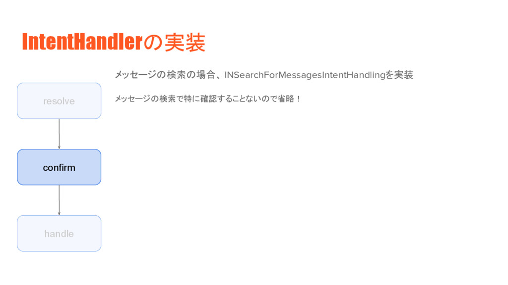 IntentHandlerの実装 resolve confirm handle メッセージの検...