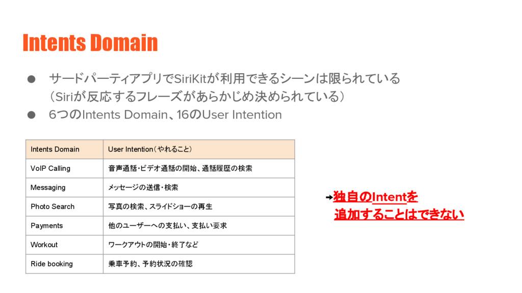 Intents Domain ● サードパーティアプリでSiriKitが利用できるシーンは限ら...