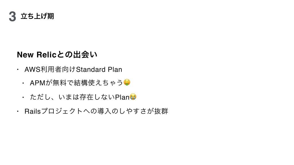 New Relicͱͷग़ձ͍ • AWSར༻ऀ͚Standard Plan • APM͕ແྉ...