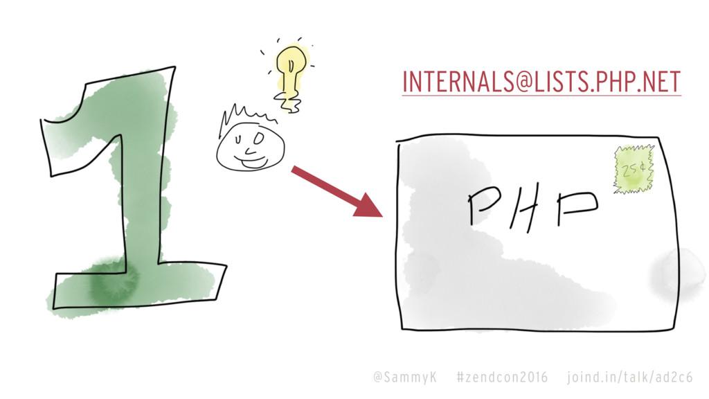 INTERNALS@LISTS.PHP.NET @SammyK #zendcon2016 jo...