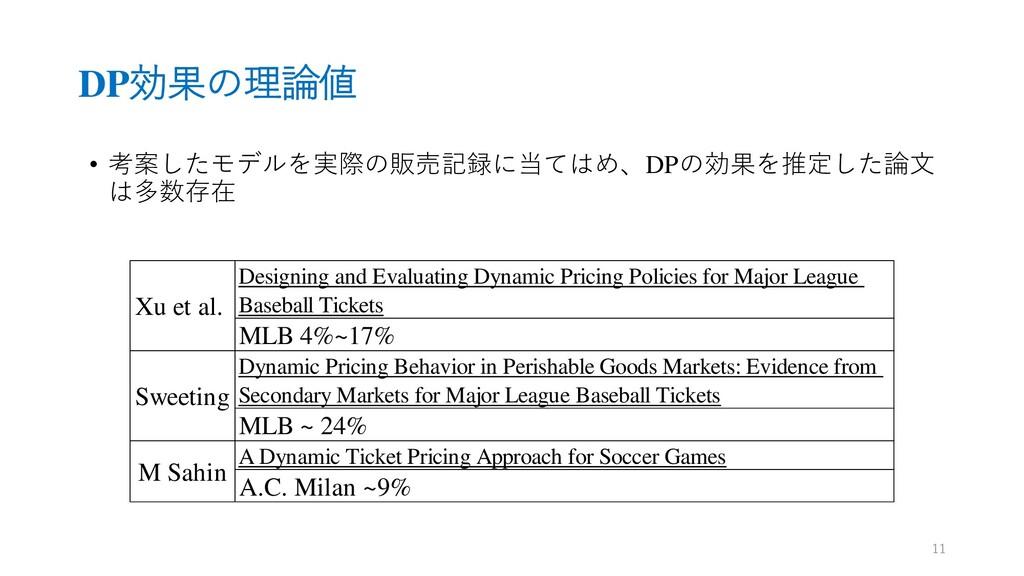 DP効果の理論値 • 考案したモデルを実際の販売記録に当てはめ、DPの効果を推定した論文 は多...
