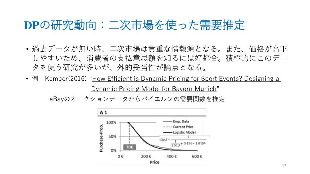 DPの研究動向:二次市場を使った需要推定 • 過去データが無い時、二次市場は貴重な情報源となる...