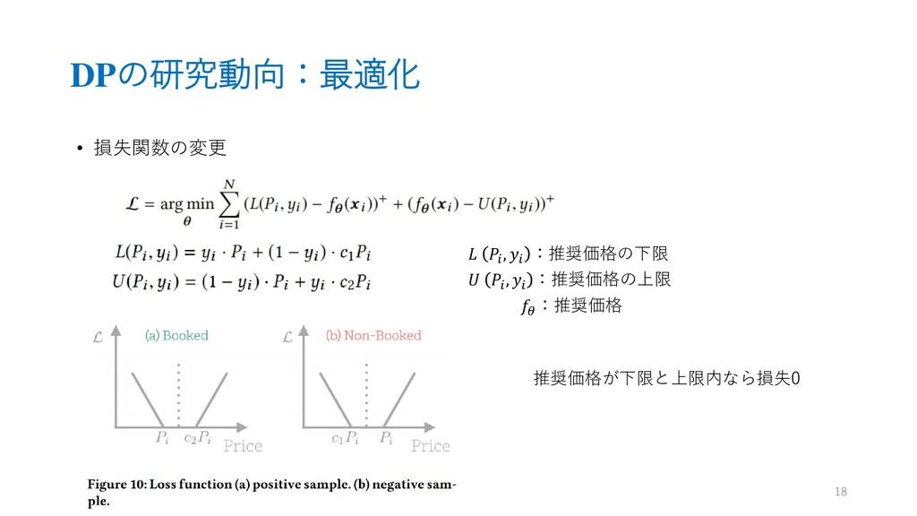 DPの研究動向:最適化 • 損失関数の変更   ,  :推奨価格の下限   ,  :推奨価格の...