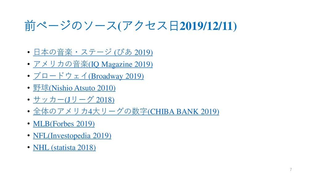 前ページのソース(アクセス日2019/12/11) • 日本の音楽・ステージ (ぴあ 2019...