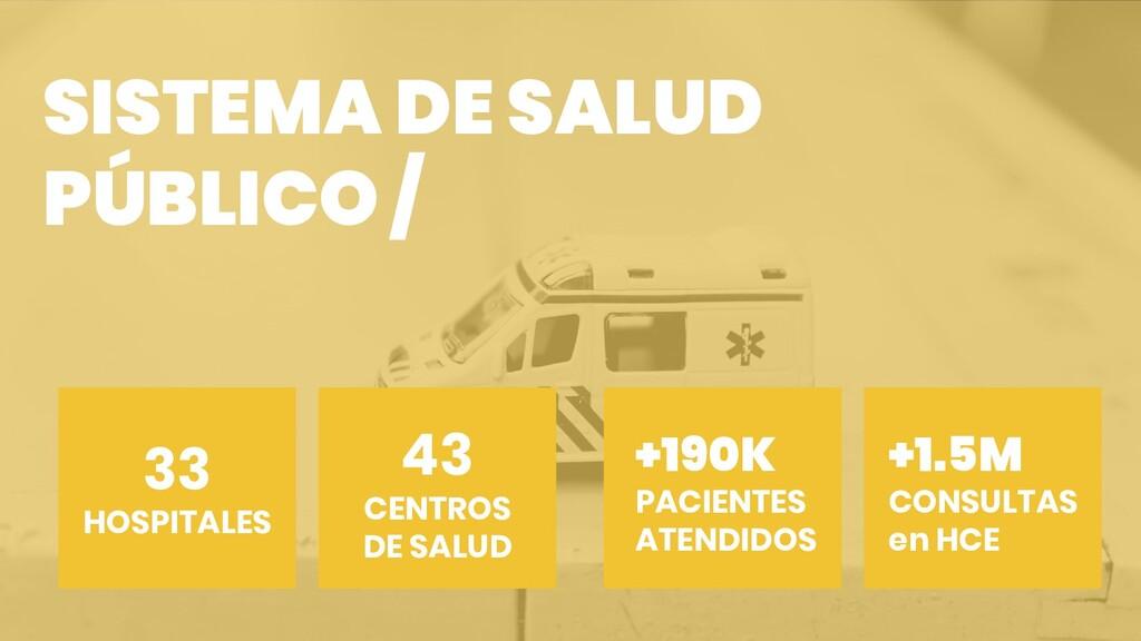 43 CENTROS DE SALUD 33 HOSPITALES SISTEMA DE SA...