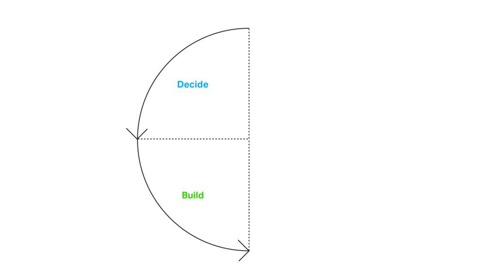 Decide Build
