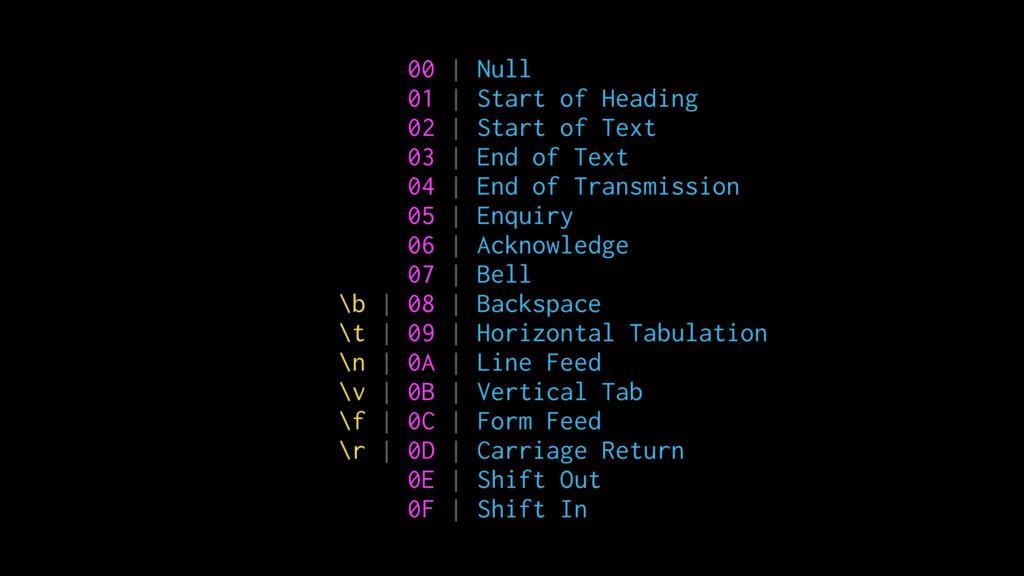 00 | Null 01 | Start of Heading 02 | Start of T...