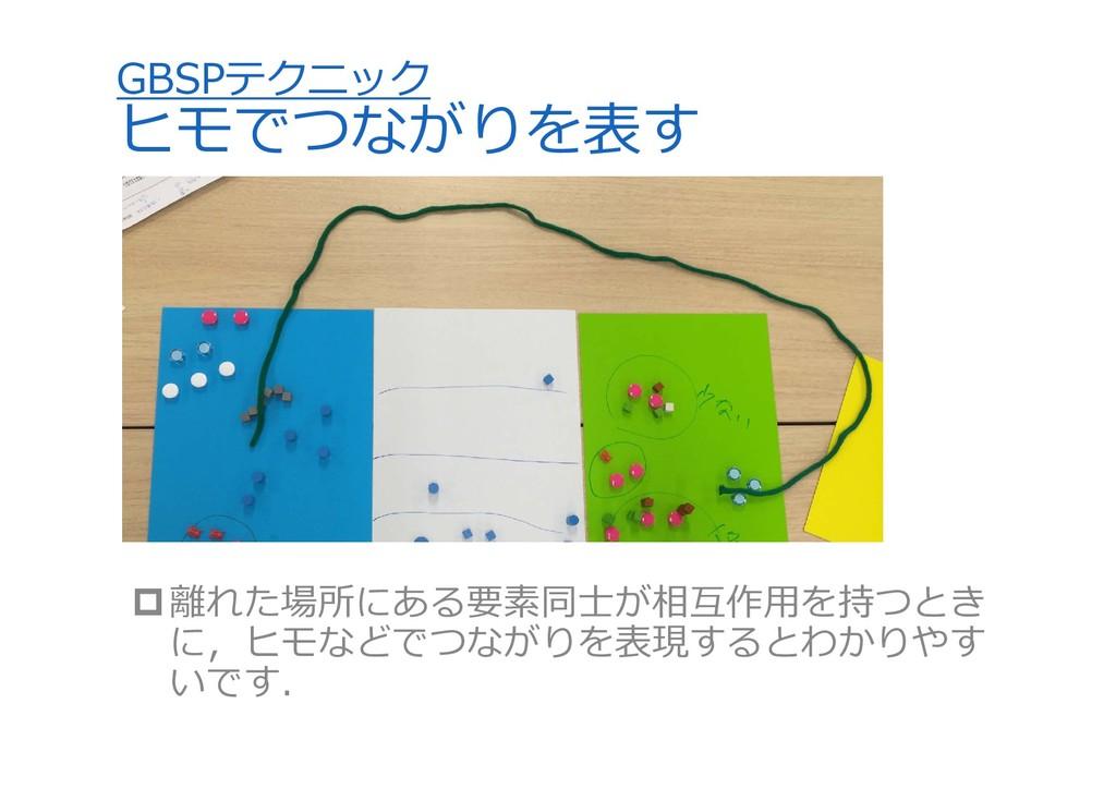 GBSPテクニック ヒモでつながりを表す 離れた場所にある要素同⼠が相互作⽤を持つとき に,...