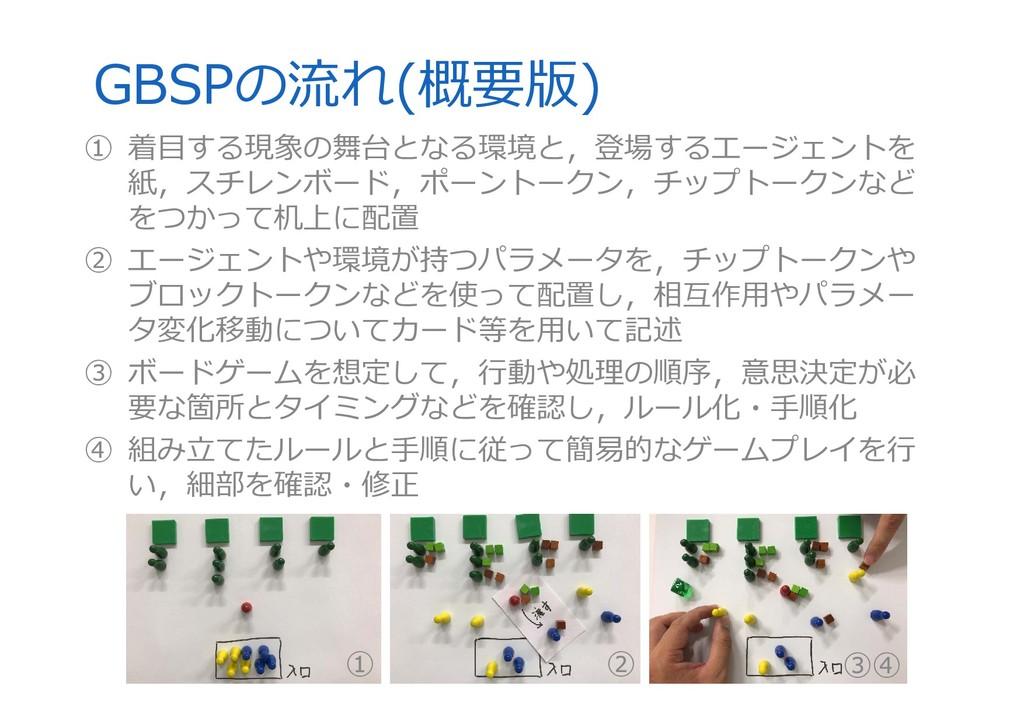 GBSPの流れ(概要版) ① 着⽬する現象の舞台となる環境と,登場するエージェントを 紙,スチ...