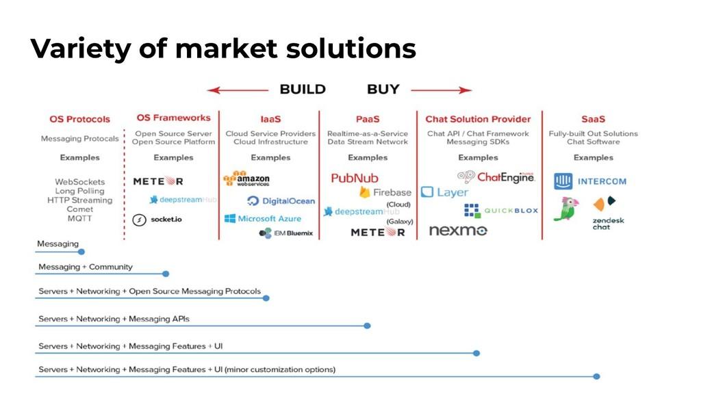Variety of market solutions