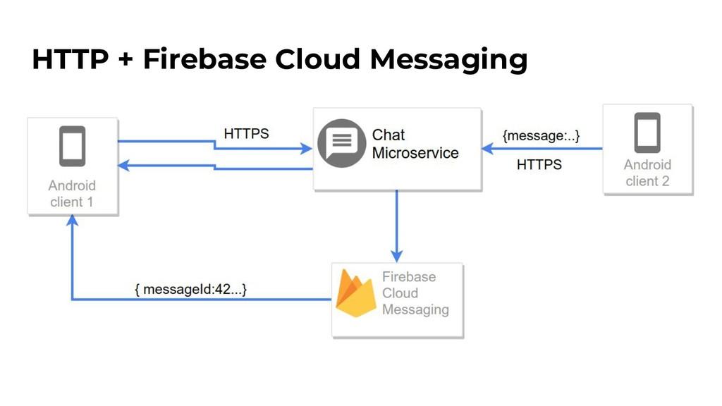 HTTP + Firebase Cloud Messaging